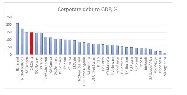 Debt   BeyondOverton